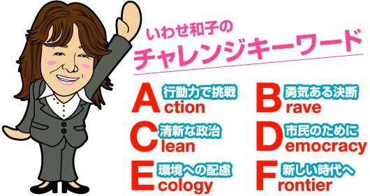 いわせ和子のチャレンジキーワード